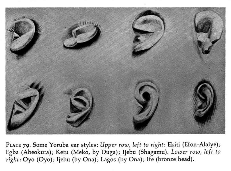 "Bascom  (William) ""Creativity and Style in African Art"" in Biebuyck (D.) (ed.), ""Tradition and Creativity in Tribal Art"", University of California Press, Berkeley, Los Angeles, London, 1969: p. 112, pl. 79."
